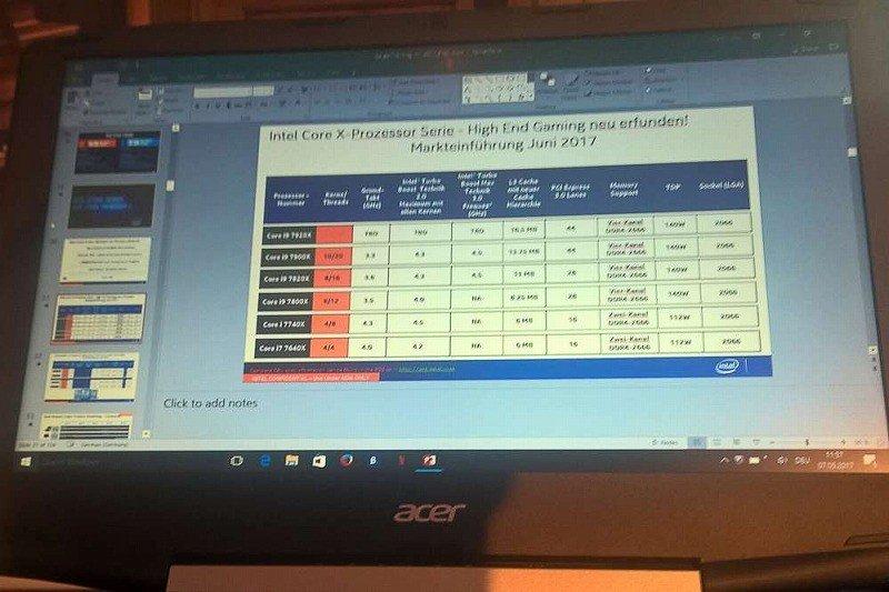 Intel Core i9 será el nuevo monstruo de Intel en procesadores para consumidores 2