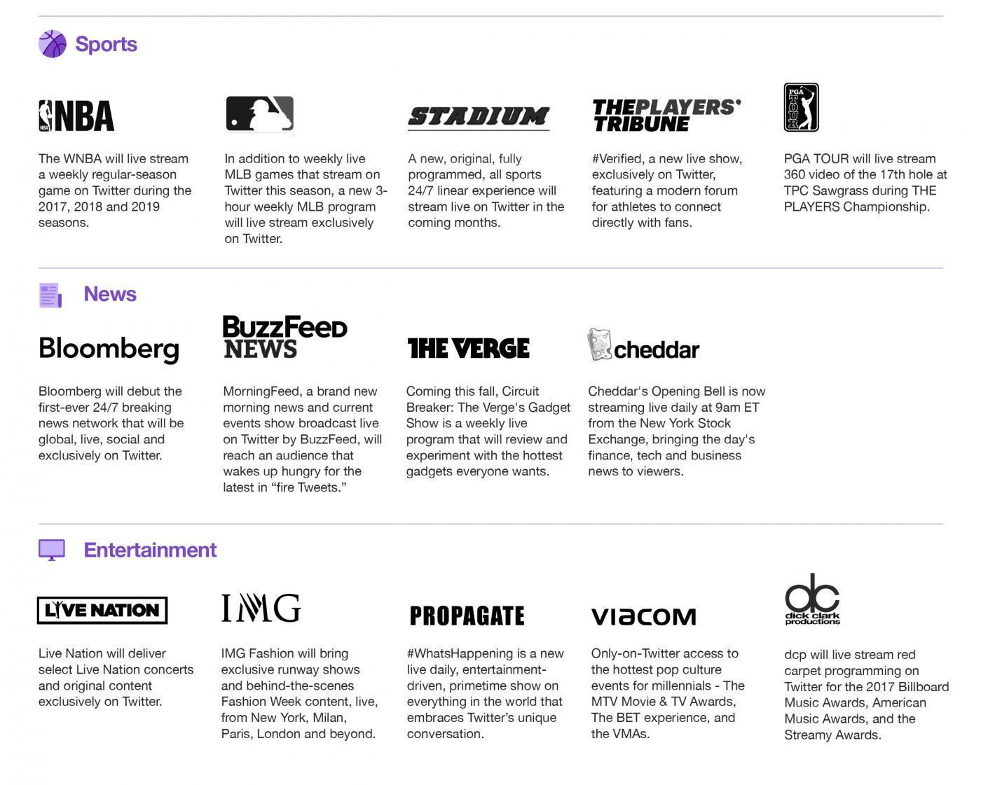 Twitter transmitirá streaming de Bloomberg las 24hs a partir de Otoño 2