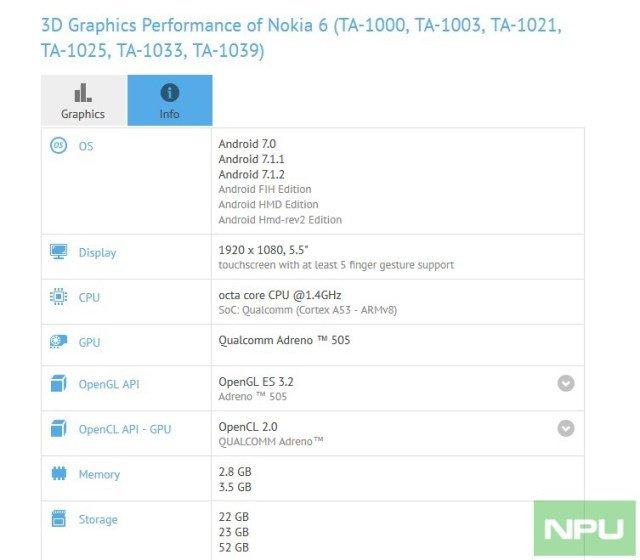 Los smartphones Nokia recibirían Android 7.1.2 antes de Android Oreo 1