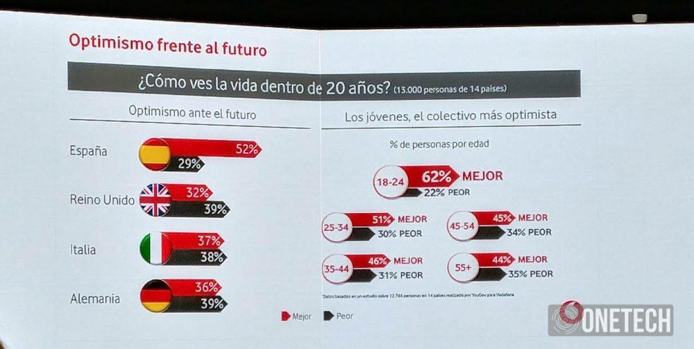 Vodafone renueva su marca para el futuro, Ready? 2