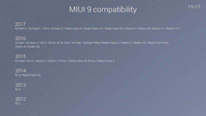 MIUI 9 se presenta con muchas mejoras y nuevas aplicaciones