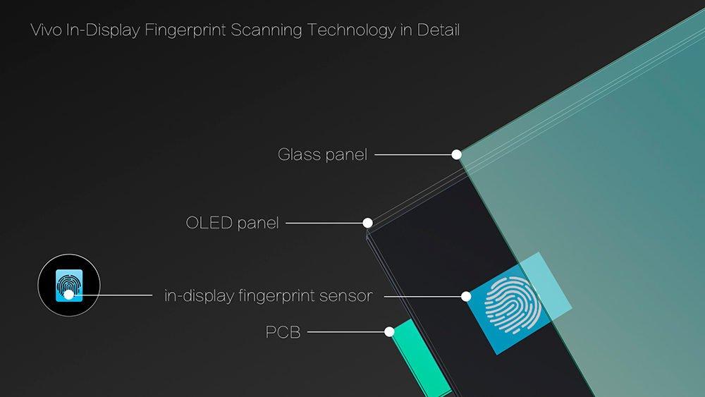 Vivo X20 Plus UD, el primer smartphone con sensor de huellas en la pantalla 1