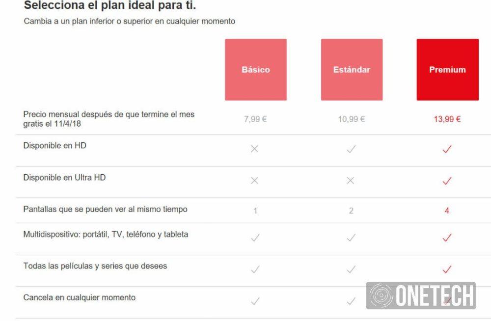 Como crear perfiles y compartir cuentas en Netflix