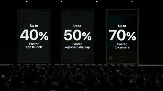 iOS 12 es oficial y estas son sus novedades 1