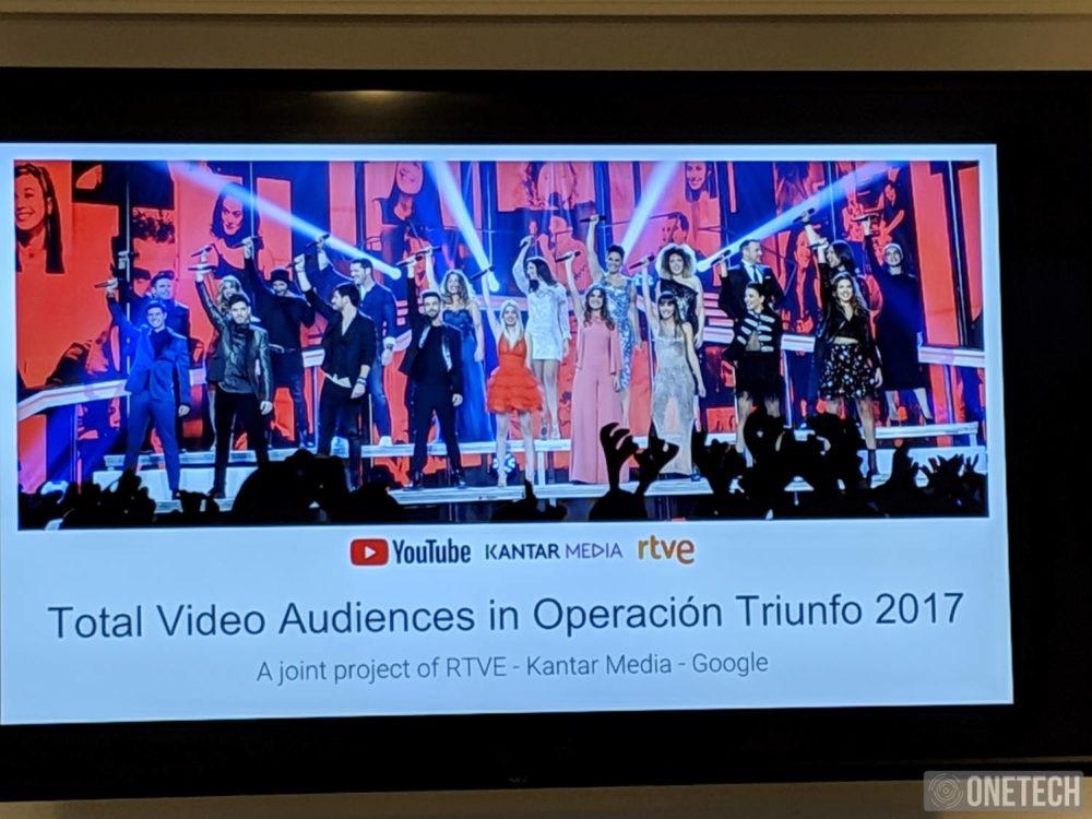 YouTube - Operación Triunfo