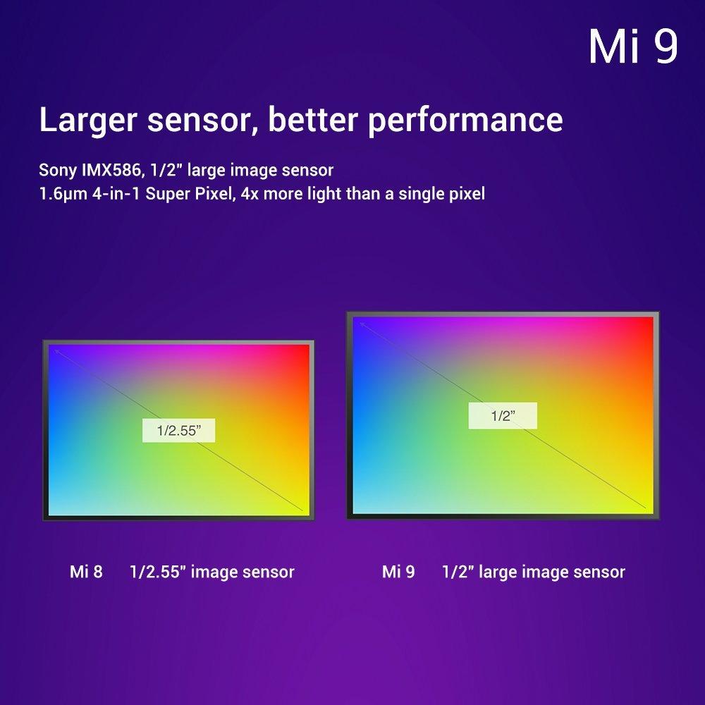 Xiaomi Mi 9 ya es oficial y se ha presentado en china 4