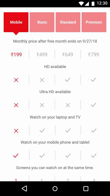 Netflix ya tiene cuota para móviles: 2,59€, 480P y solo en una pantalla 1