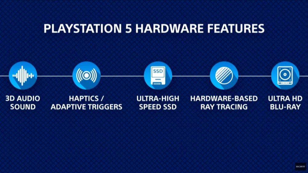 Sony hace oficial la PlayStation 5 y algunas de sus características