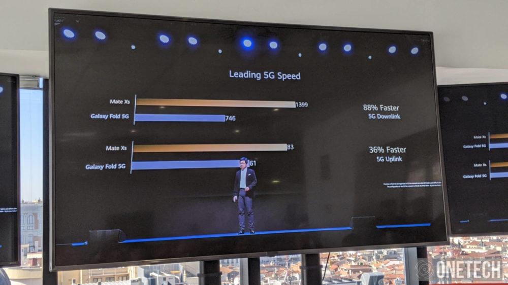 Huawei Mate Xs, así es un smartphone plegable que cuesta 2.499€ 12