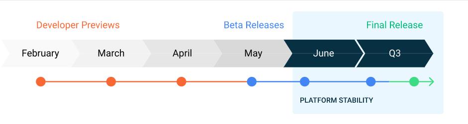 Calendario de Android 11