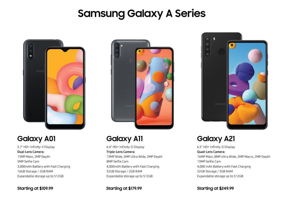 Nuevos Samsung Galaxy A01, Galaxy A11 y Galaxy A21 1