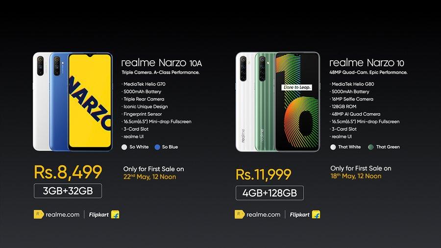 Realme Narzo 10 y Realme Narzo 10A, nuevos dispositivos para el público juvenil 1