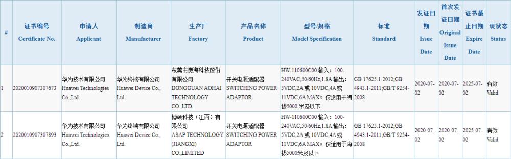 La serie Huawei Mate 40 podría venir con un cargador de 66W