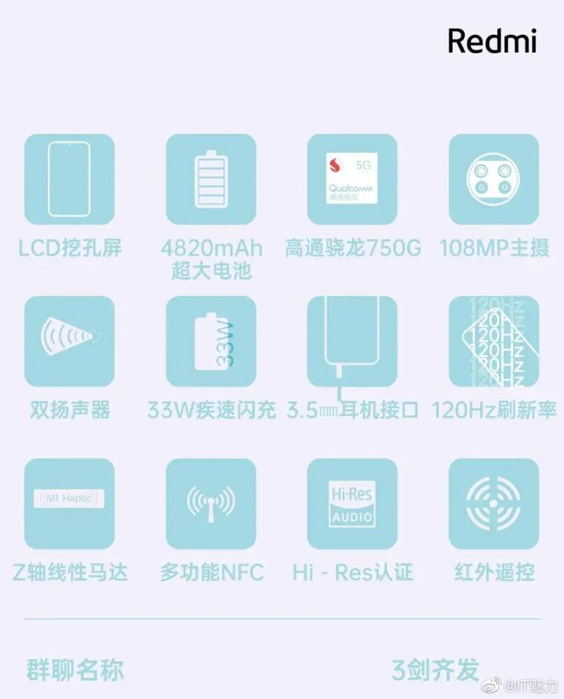 Redmi Note 9 Pro 5G, adiós a la sorpresa. Se desvelan sus especificaciones 2