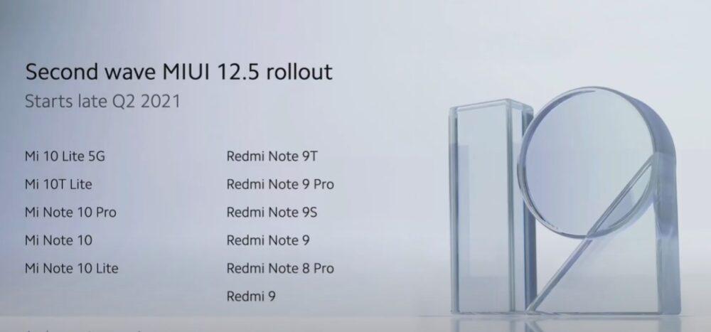 MIUI 12.5: Xiaomi detalla sus novedades y a que dispositivos llegará 1