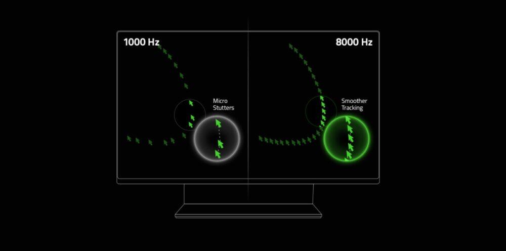 Razer Viper 8K Hz