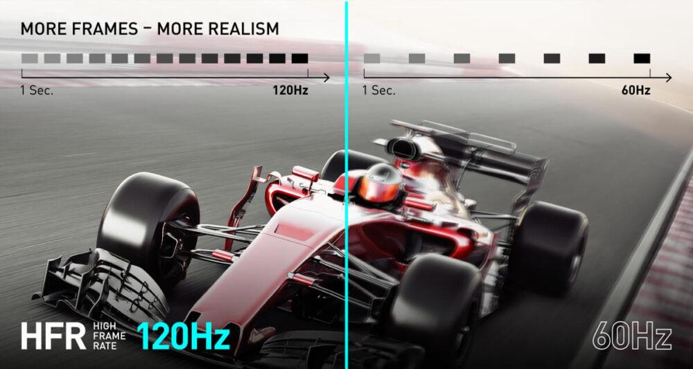 Televisores Panasonic LED y OLED para el 2021