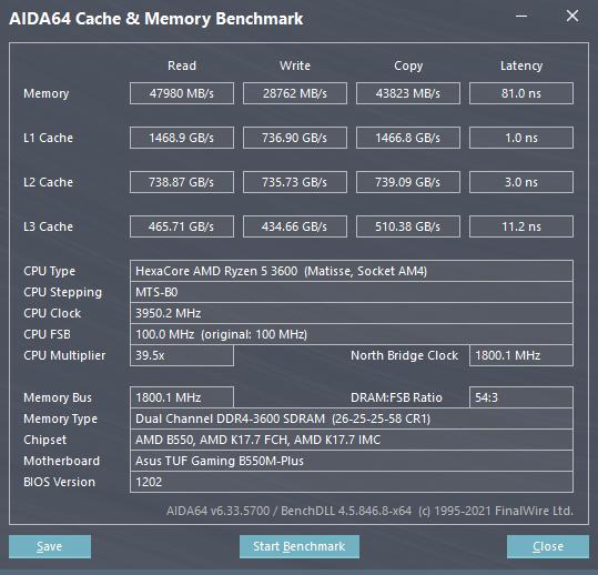 HyperX FURY DDR4 RGB 3600Mhz - Análisis 9