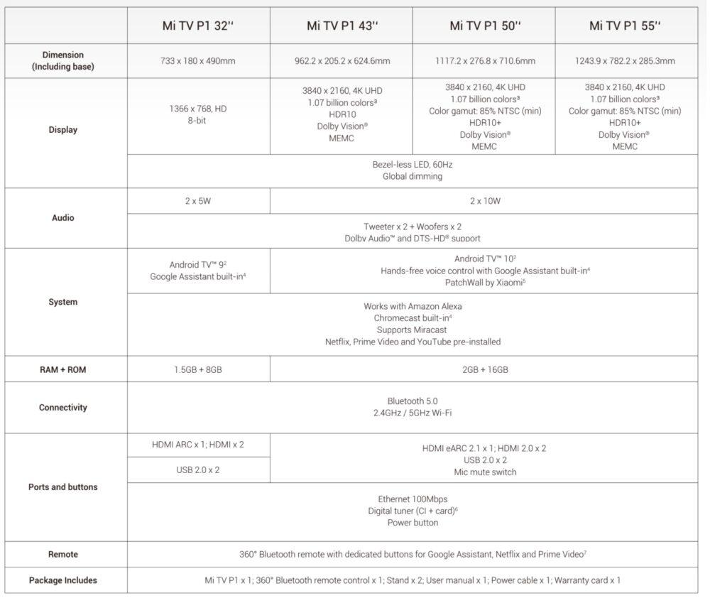 Mi TV P1, los nuevos televisores inteligentes de Xiaomi llegan a España 2
