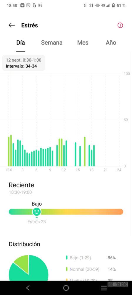 OnePlus Watch, un gran inicio con un futuro prometedor - Análisis 15