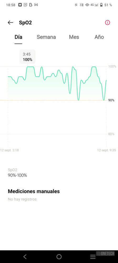OnePlus Watch, un gran inicio con un futuro prometedor - Análisis 12